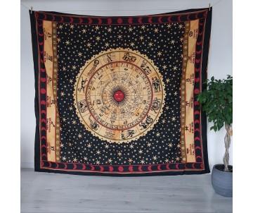 Plachta astrologia