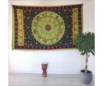 Twin plachta Astrológia